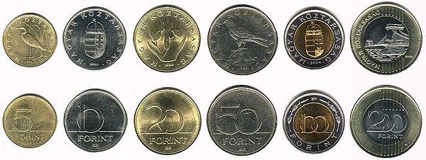 Die Ungarische Währung